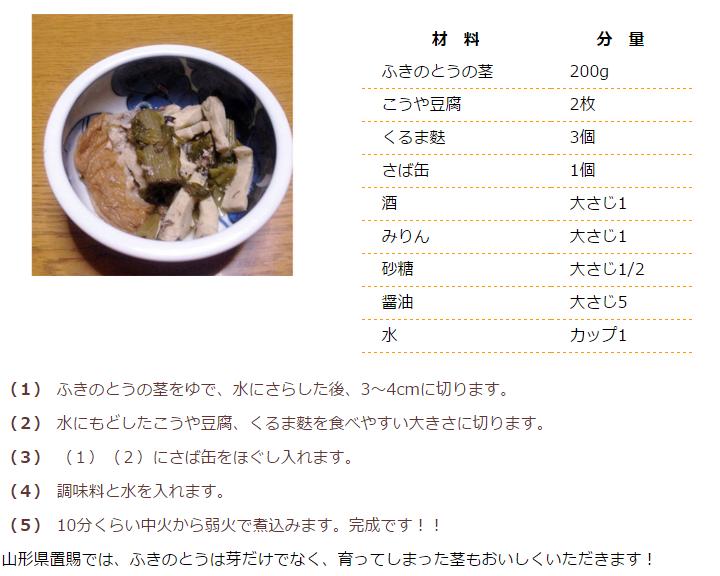 ふきのとうの煮物